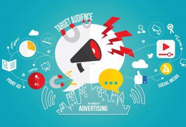 Как Создать Рекламу, которая Попадет Точно в Цель?